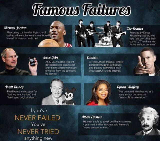 famousfailures