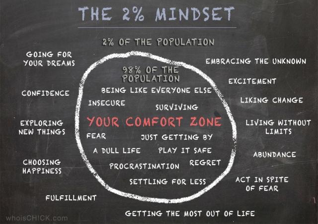 comfortzone3
